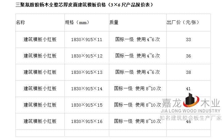 北京建筑模板价格全整芯厚皮面建筑模板价格(3×6尺产品报价表)