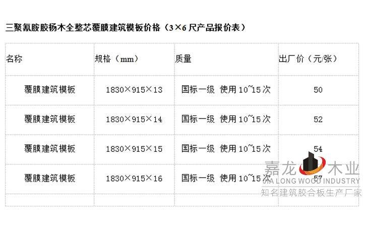 北京建筑模板价格全整芯覆膜建筑模板价格(3×6尺产品报价表)